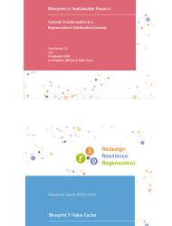 r3.0 Blueprint Releases